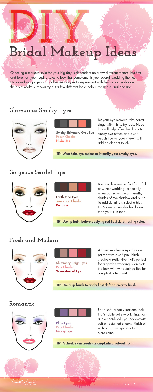 DIY Makeup