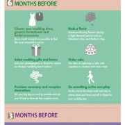 Bridal Resolutions 2014