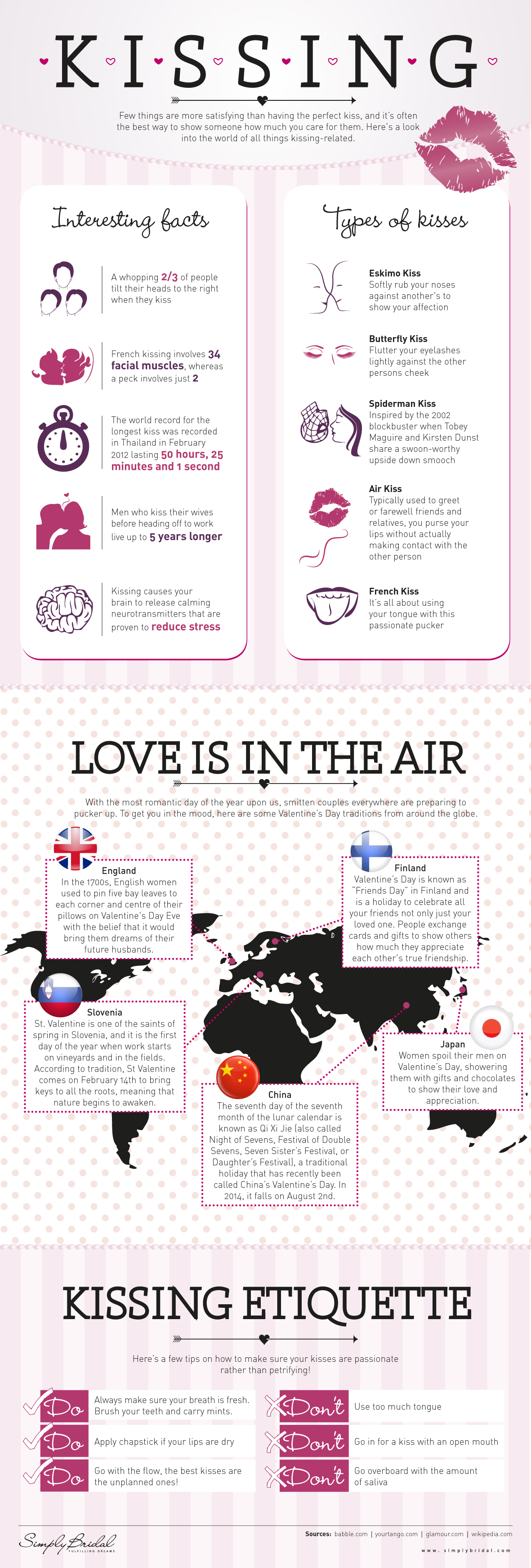Valentine's Day Kissing Guide