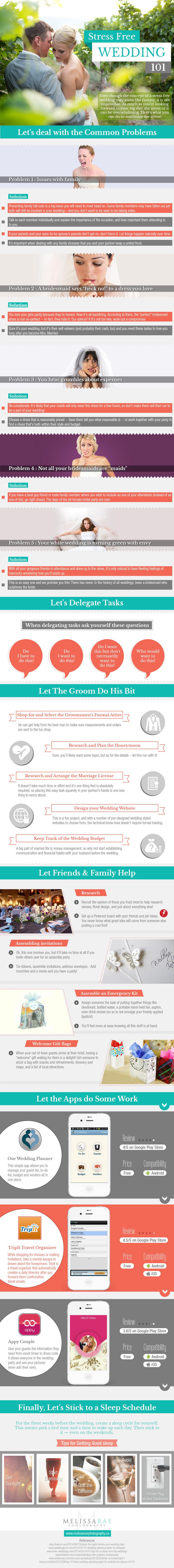 Stress Free Wedding 101