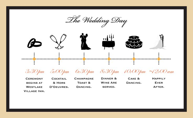 Timelines chicago wedding blog wedding timeline junglespirit Images