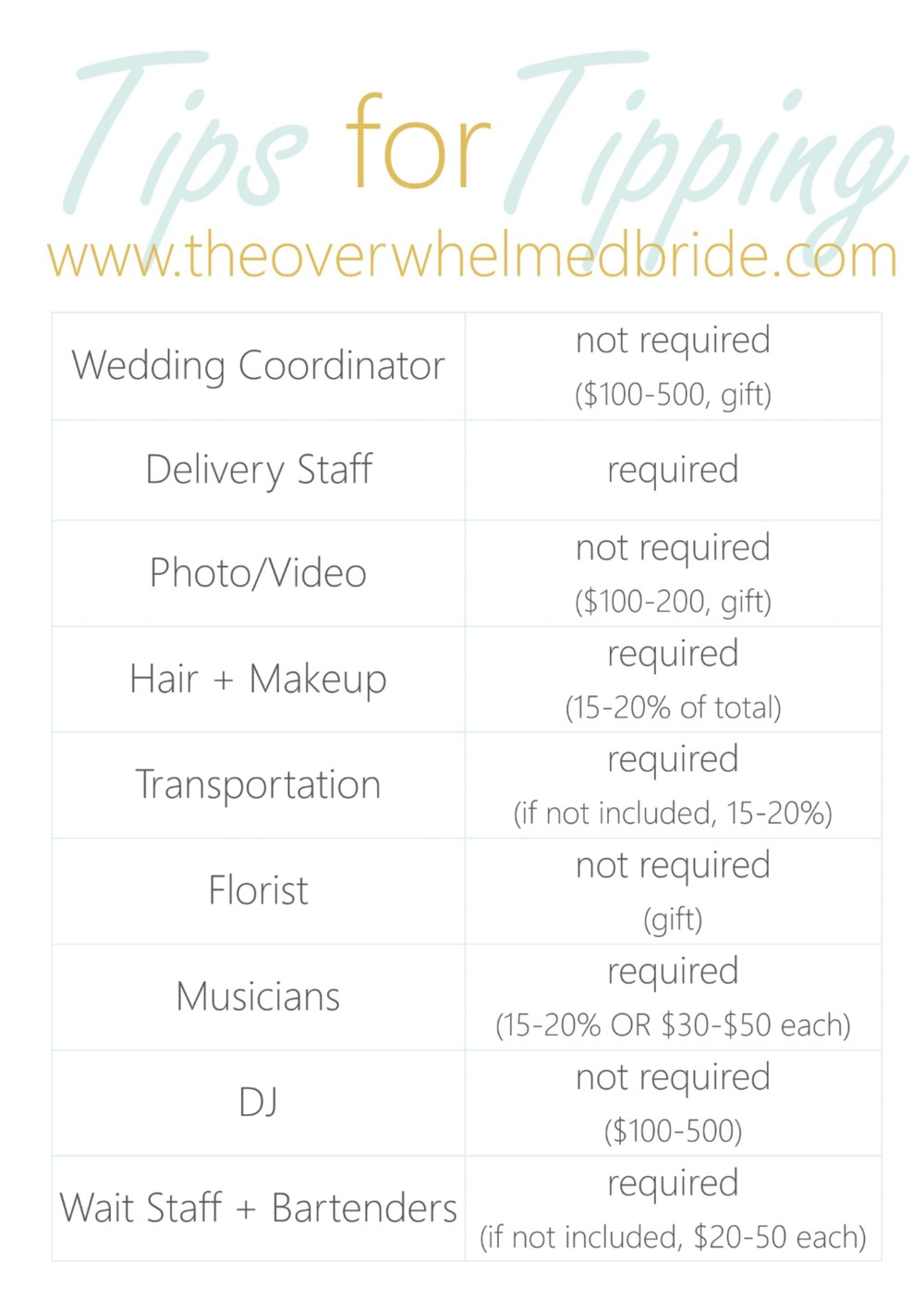 Tipping your vendors chicago wedding blog tips for tipping junglespirit